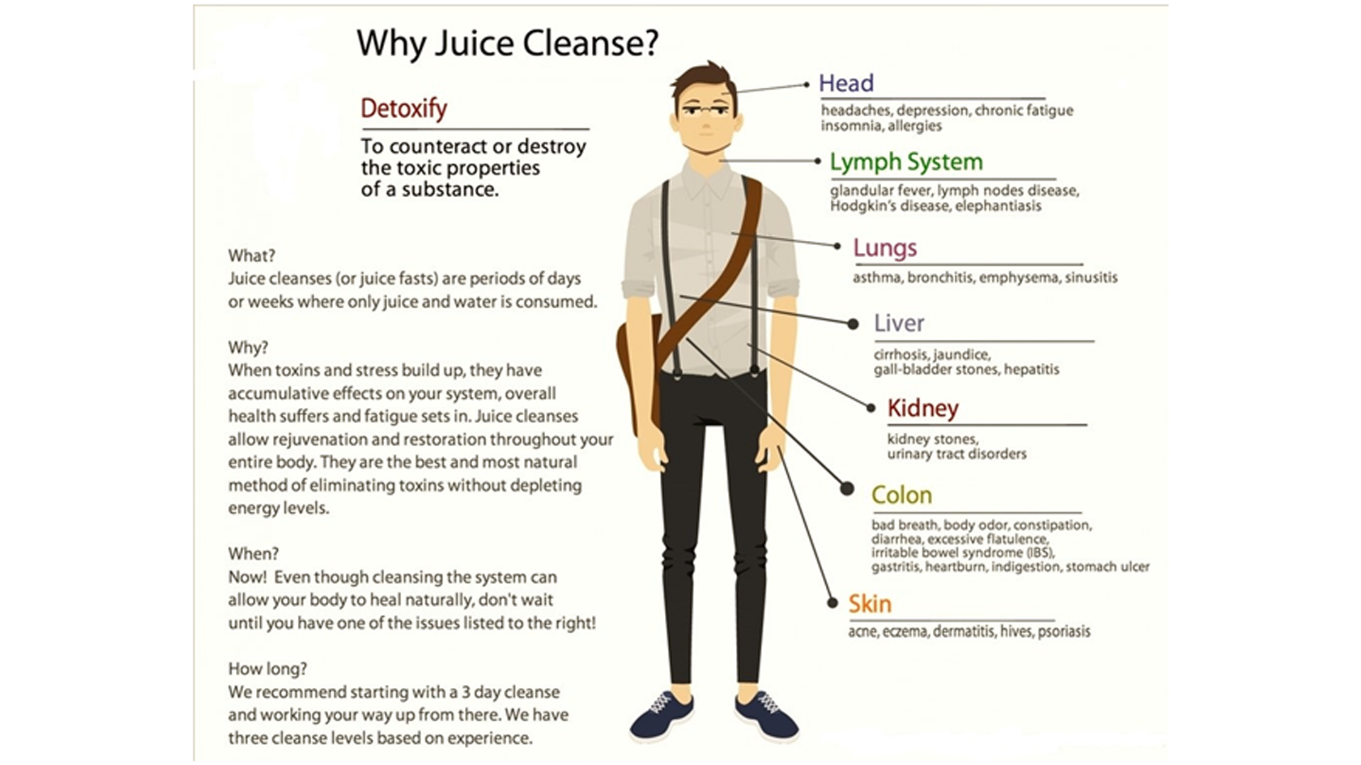 juice cleansing Alberta